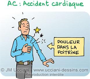 Accident cardiaque