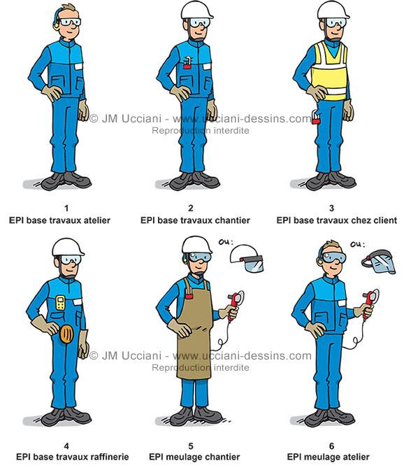 Les EPI selon les métiers