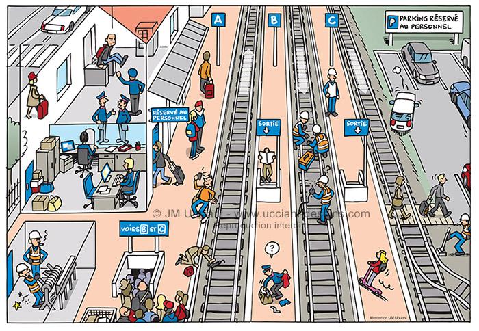 Chasse aux risques en gare ferroviaire