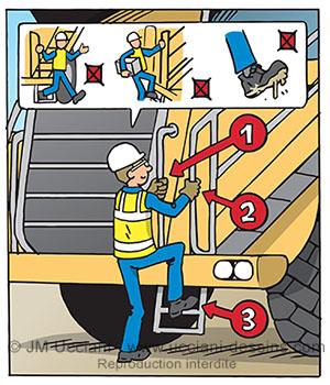 Règles pour les engins de chantier